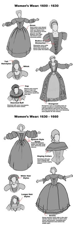 Early 17th Century Womans Wear by MelissaDalton on DeviantArt