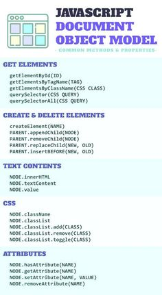 JavaScript DOM Get the best of courses that you need. Computer Programming Languages, Learn Programming, Computer Engineering, Computer Science, Javascript Cheat Sheet, Cv Website, Learn Computer Coding, Programming Tutorial, Web Design Tips