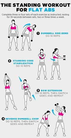 The Standing #Workout For Flat ABS #fitness