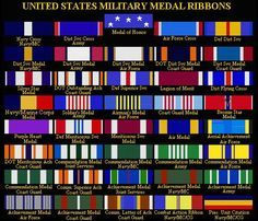 Us Military Medals, Military Ranks, Military Officer, Navy Marine, Army & Navy, Navy Medals, Coast Guard Officer, Navy Insignia, Usa