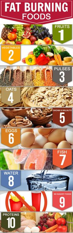 Weight Loss : Belly fat is a common problem that most of us face. Here are a few fat burning foods that will add to your fitness regime and make it easier for
