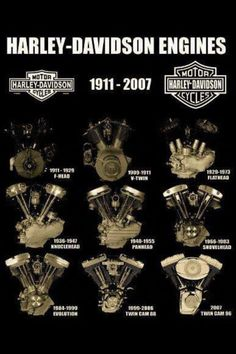 Harley Davidson Motorcycle Engines 1911-2007...