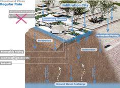 Zollhallen Plaza diagram