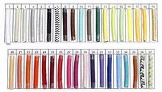 cabo fio tecido colorido para pendente kit10 metros