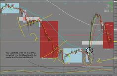 When you trade with Forex signals, you take out the grunt work from Forex trading. You don't have to do any market analysis. The market analysis is done by the Forex Trading Software, Forex Trading Basics, Learn Forex Trading, Forex Trading System, Forex Trading Signals, How To Get Rich, How To Become, Financial News, Technical Analysis
