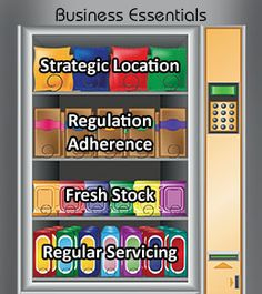 Tips to start a vending machine business