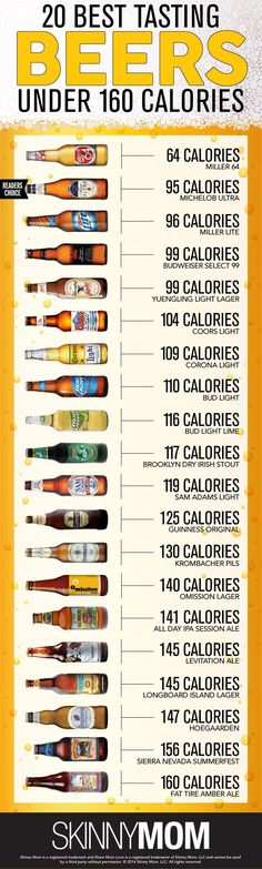 Now you can enjoy your beer without packing on the pounds. Here are the best 20 low-calorie beers for you! | re-pinned by http://www.wfpblogs.com/category/rachels-blog/