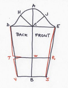 How to draw the pattern for a made-to-measure sleeve, based on bodice pattern and arm measurement.