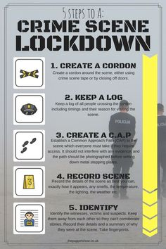Crime Scene Series: The Golden Hour. The 5 stages of lockdown. A Forensics Resource for Crime Writers - http://www.thepuppetshow.co.uk