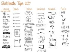 SketchNote Hints - from Carol Anne McQuire, nice overview!