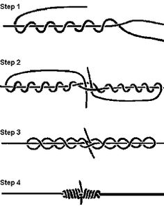 Another good fishing knot  For more knots and fly reels check out www.theflyreelguide.com
