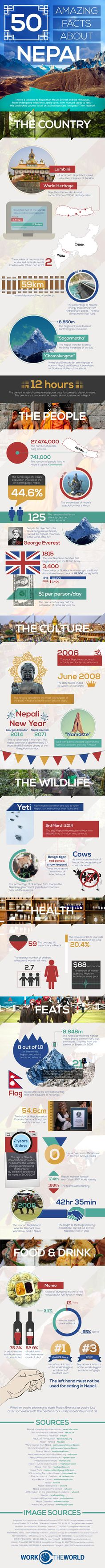50 Amazing Facts About Nepal [Infographic]   Work the World