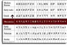 simbolos arabes -