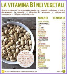 La vitamina B1 negi vegetali