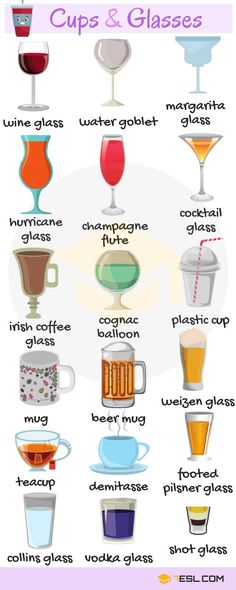 Nice Glassware: List of Cups and Glasses with Pictures Learn Cups and Glasses Vocabulary in English. English Idioms, English Phrases, Learn English Words, English Study, English Lessons, English Grammar, English English, English Course, Grammar And Vocabulary