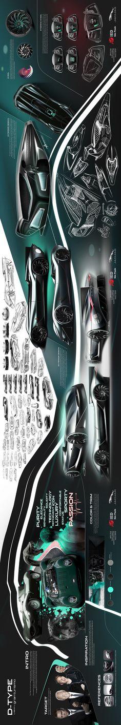 Jaguar D-Type Vision GT / www.behance.com/diegoqruiz