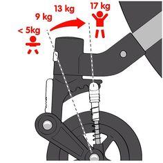 Bugaboo Cameleon 3 suspension guide