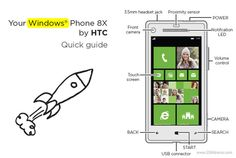 HTC ACCORD TO BE CALLED 8X ACCORDING TO LEAKED MANUAL    The HTC Accord, which had its specs leaked a few days ago, will be named HTC 8X. At least, that's what the leaked quick start guide of the smartphone suggests. ...