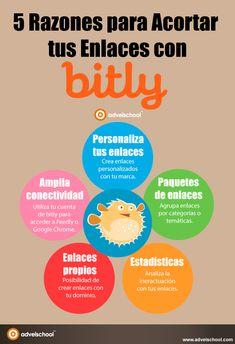 5 razones para acortar tus enlaces con BitLy. Infografía en español. #CommunityManager