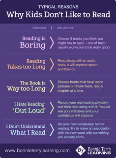 Why Kids Don't Like to Read