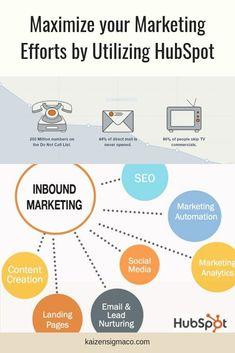Maximize your Marketing Efforts by Utilizing HubSpot - Kaizen Sigma, LLC Inbound Marketing, Marketing Automation, Digital Marketing Strategy, Marketing Tools, Business Marketing, Content Marketing, Affiliate Marketing, Online Marketing, Social Media Marketing