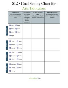 Trying to find ways to make SLOs manageable and authentic for you in the arts classroom this year? Try starting out with a goal setting sheet based in the elements of your art area. This tool helps you to focus and select a target for multiple grade levels using the same element with different projects or standards.