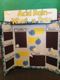 Tri Fold Poster Project Ideas   Google Search. With Science Fair Season  Upon Us, We Thought We Would Show You How Chicago Teacher
