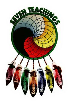 7 sacred teachings first nations Native American Cherokee, Native American Symbols, Native American History, American Indians, American Women, Native American Medicine Wheel, Native American Crafts, Cherokee Symbols, Native Symbols