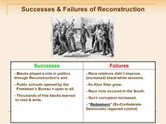was the reconstruction a success or failure essay