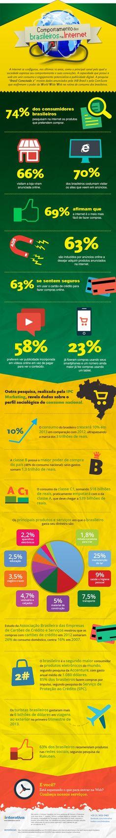 Infográfico – Comportamento dos Brasileiros na Internet - Pesquisa conduzida…