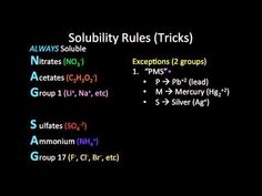 Solubility Rules (Mnemonic Tricks) - YouTube