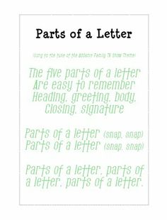 An Anchor Chart On The Elements Of A Friendly Letter It Is A X