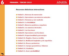 Recursos didácticos interactivos, Matemáticas 6º E. Primaria, Editorial Anaya