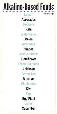 To Eat More Alkaline Foods Alkaline-Based foods to help your tummy feel better!Alkaline-Based foods to help your tummy feel better! Foods High In Alkaline, Acid And Alkaline, Alkaline Diet Recipes, Detox Recipes, Acidic Foods, Juice Recipes, Healthy Detox, Get Healthy, Healthy Life