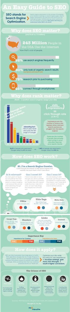 Why SEO for beginners matters and how it works? #seo #beginners #howitworks via http://blog.red-website-design.co.uk/2014/05/01/seo-for-beginners-what-it-is-why-it-matters-how-it-works/