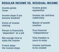 Regular Income vs. Residual Income #zipdandy