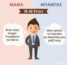Η μαμά και ο μπαμπάς μέσα από τα μάτια ενός παιδιού από τη γέννηση του μέχρι τη δημιουργία της δικής του οικογένειας Daddy, Family Guy, Education, Words, Quotes, Quotations, Onderwijs, Learning, Fathers