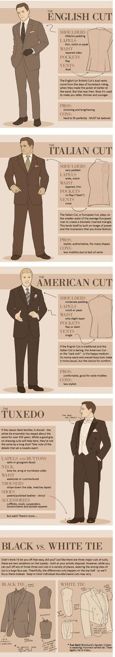 Ultimate Suit Wearing Cheat Sheet Every Man Needs What Type of cut Suits you? The Ultimate Suit Wearing Cheat Sheet Every Man Needs.What Type of cut Suits you? The Ultimate Suit Wearing Cheat Sheet Every Man Needs. Suit Fashion, Mens Fashion, Trendy Fashion, Fashion Menswear, Style Fashion, Fashion Infographic, Style Masculin, Every Man, Sharp Dressed Man