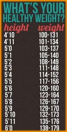 How to Use Weight Calculator for Ideal Weight Management
