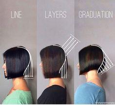New hair layered bob salons Ideas Short Hair Cuts, Short Hair Styles, Hair Cutting Techniques, Medium Bob Hairstyles, Bob Hairstyles How To Style, Haircut And Color, Layered Hair, Hair Layers, Great Hair