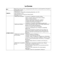 Esquemas constitucion Personalized Items, Learning, Study Tips, Law Students, Teaching, Studying