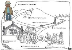 Te Aho Arataki Marau mō te Ako i Te Reo Māori - Kura Auraki Curriculum Guidelines for Teaching and Learning Te Reo Māori in English-medium Schools: Years Communicate about personal information, such as name, parents' and grandparents' Colouring Pages, Coloring Pages For Kids, Charades For Kids, Maori People, Butterfly Template, Maori Art, Learning Resources, Classroom Resources, Curriculum