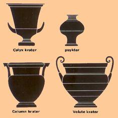 Antiikin Kreikka - astiamalleja viinin säilyttämiseen (taustaa).