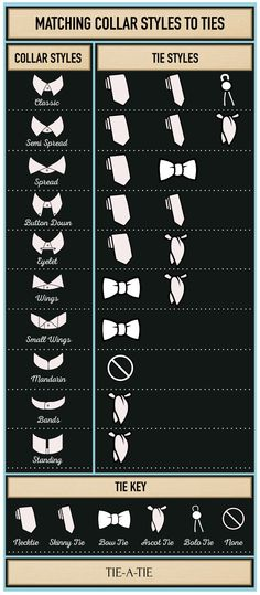 Matching Ties to Dress Shirt Collars: What Tie Goes with Which Collar Style? (Infographic via Tie-a-Tie.net)