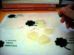 TUTORIAL ciondoli colla a caldo - YouTube Crafty Projects, Tutorial, Jewelery, Necklaces, Fantasy, Youtube, Resin, Spring, Fimo