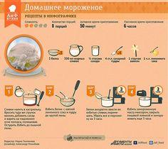 Как приготовить мороженое в домашних условиях - Кухня - Аргументы и Факты