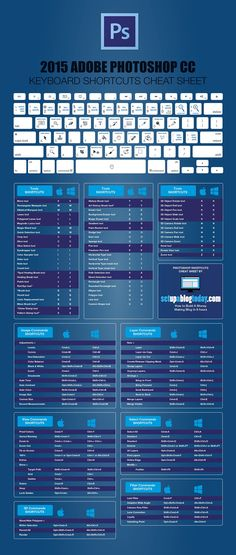 Adobe Lightroom CC and Photoshop CC keyboard shortcut cheat sheets
