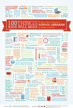 100 things kids will