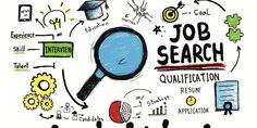 Most job roles have some form of formal training and qualifications to meet the requirements of prospective employers. This is why engaging in professional development training courses are vital to job seekers. Career Opportunities, Career Advice, Career Path, Resume Writing Examples, Job Goals, Veteran Jobs, Jobs For Freshers, Job Portal, Start Ups