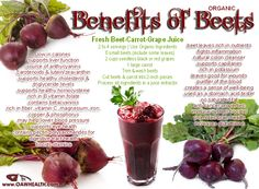 Organic beets, beet juice and beat leaves provide many health benefits to the body.